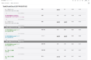 TaskChute CloudのログをEvernoteに自動でエクスポートする方法 4