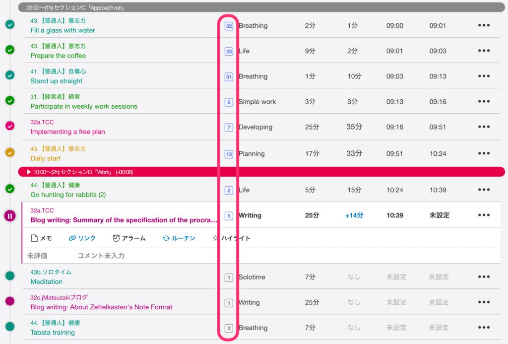 TaskChute Cloud 習慣トラッカー 2