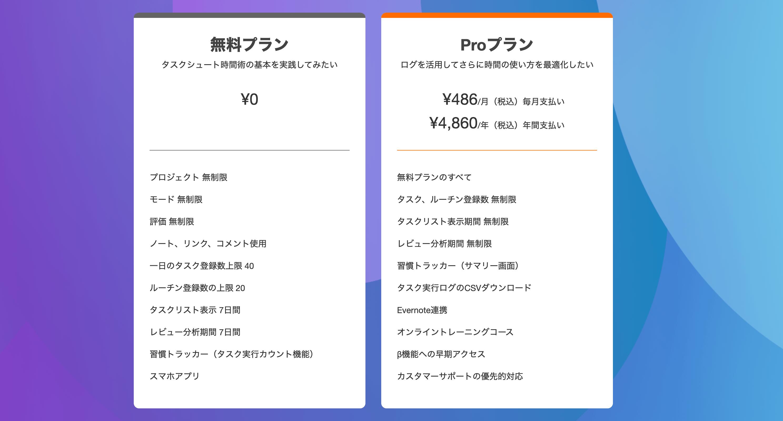 TaskChute Cloud無料プランと有料のProプランの比較